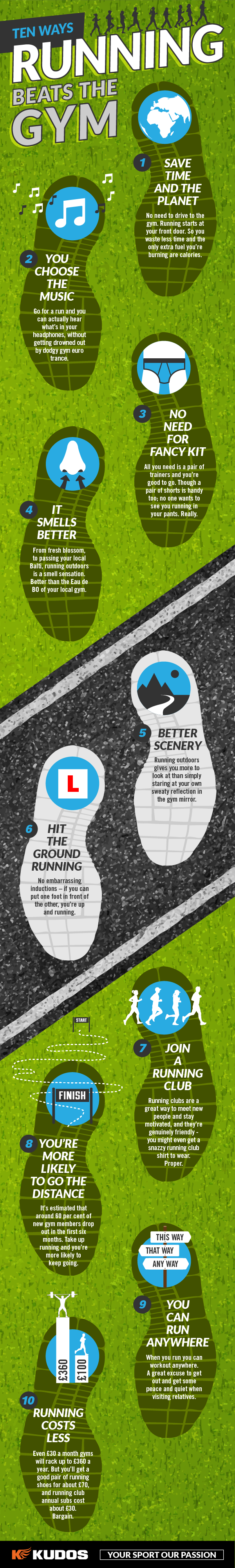 [Infographic] Top Ten Tips why Running beats the Gym